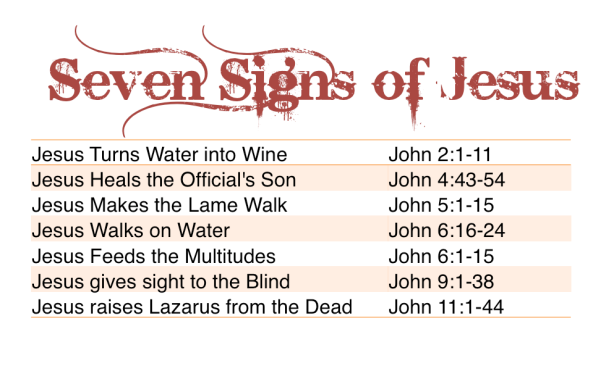 newlifecommunitychurch.net: Seven Signs of Jesus